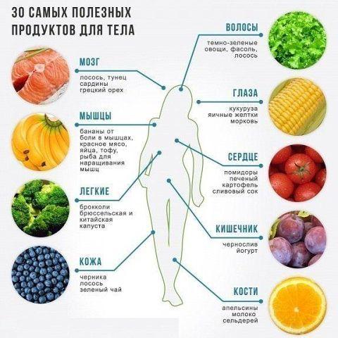 Минералы, микроэлементы и витамины